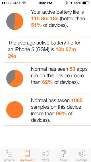 Which Apps Are Eating Your Battery? Normal Will Tell You.