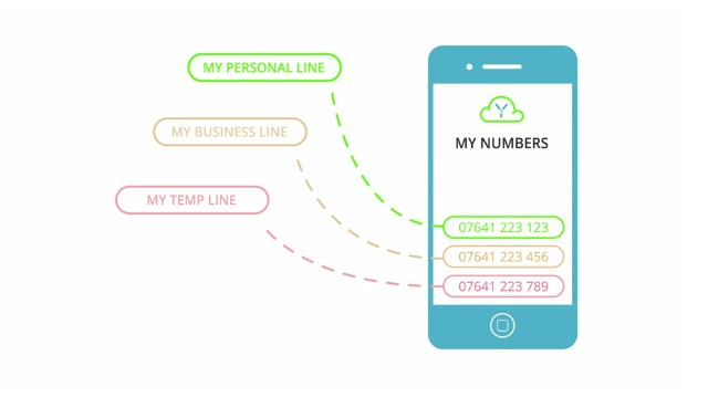 U.K. Startup Swytch Is Building An App To Open Up The 'Burner' Phone Number Market