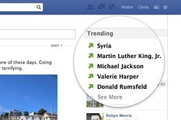 Following Mobile Test, Facebook Tries Out A 'Trending' Section On Its Desktop News Feed