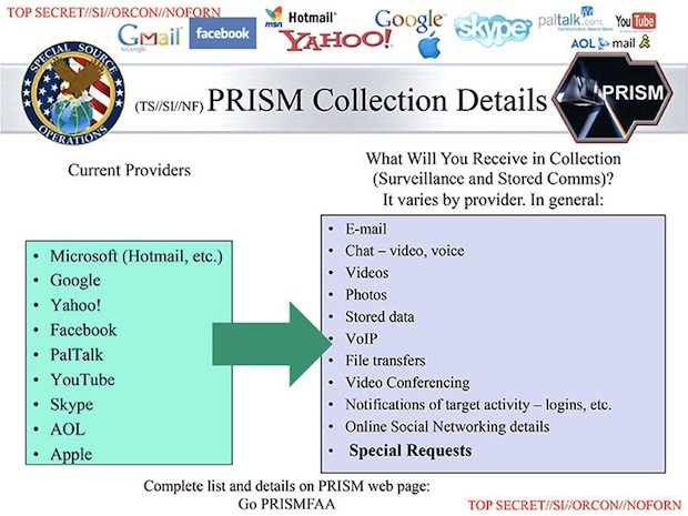 Report: NSA Collects Data Directly From Servers Of Google, Apple, Microsoft, Facebook And More
