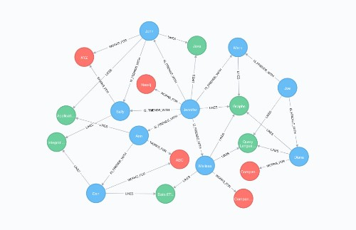 Neo4j 4.0 graph database platform brings unlimited scaling