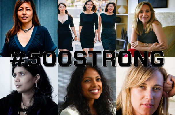 500 Startups Keeps Its Commitment To Invest In Women In Tech