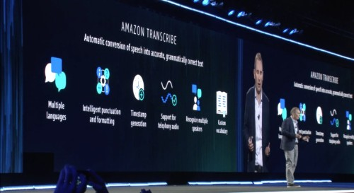 Amazon Transcribe is a sophisticated transcription service for AWS