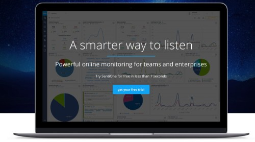 SentiOne raises $3.5 million to monitor social media