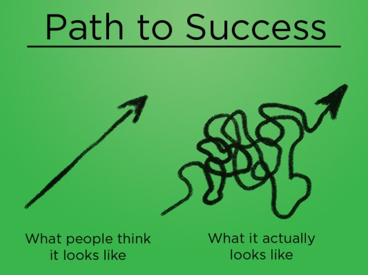 """Success, Reality And The Myth Of """"Up And To The Right"""""""