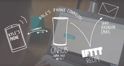 Google brings IFTTT support to its OnHub routers