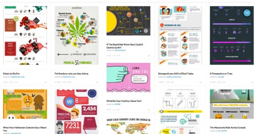 Visually, The Infographics Marketplace, Launches Its New Cloud-Based Collaborative Project Center