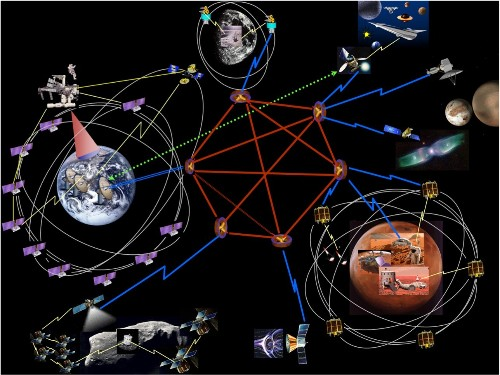 ISS installs networking tech that may soon connect the whole Solar System