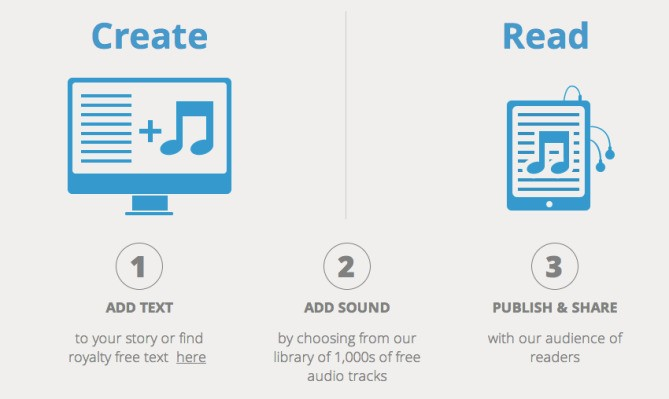 Booktrack Gives Everyone The Tools To Add Soundtracks To Their Stories With Booktrack Studio
