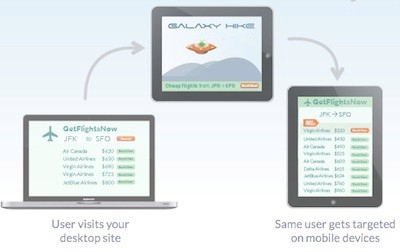 Drawbridge Says It Now Supports Video In Its Cross-Device Ad Targeting