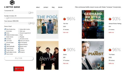 Finally, A Way To Find Movies Worth Watching On Netflix