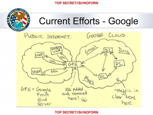NSA Infiltrates Google And Yahoo Networks, Report Says