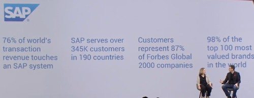 Google announces significant partnership with SAP at Google Cloud Next Conference
