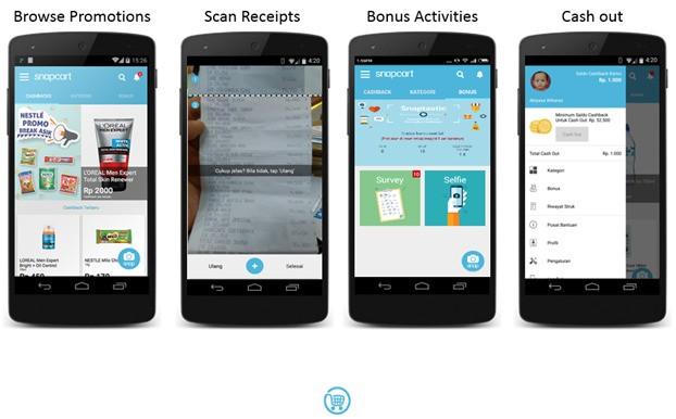 Indonesia's Snapcart Turns The Humble Receipt Into Big Data For Brands And Retailers