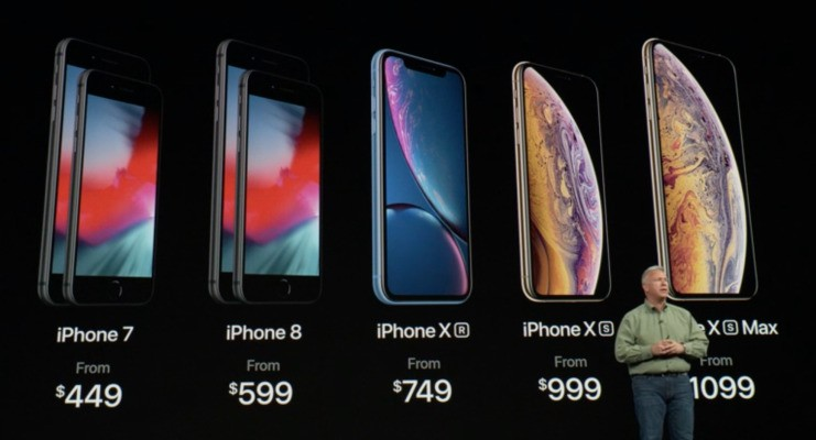XS, XR, XS Max? The difference between the new iPhones