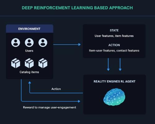 RealityEngines launches its autonomous AI service