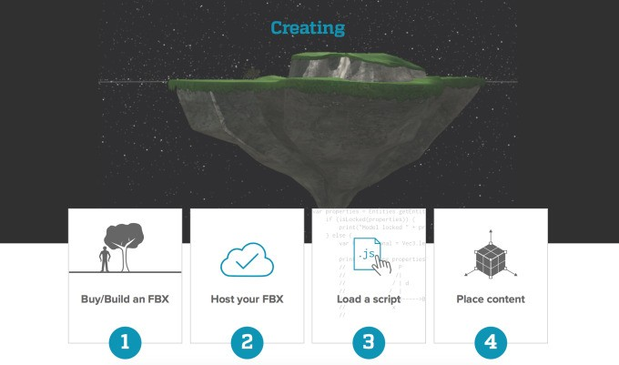 High Fidelity Raises $11M To Build Deployable Virtual Worlds