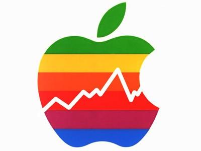 Apple Beats In Q2 2013, Posts First YOY Earnings Decline Since 2003: $43.6B In Revenue, $9.5B In Profit, EPS Of $10.09