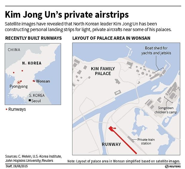 Inside the luxury world of Kim Jong-un