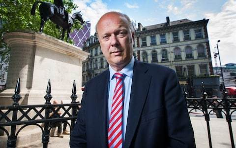 Chris Grayling interview: 'Customs union after Brexit means ceding power to Lithuania'