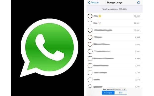 Hidden WhatsApp feature will reveal your closest friends