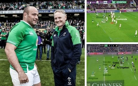 Rugby World Cup 2019 tactical guides: Ireland bank on diligence, discipline and Joe Schmidt's detail