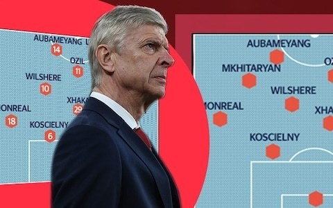 How Arsene Wenger's potential replacements would change Arsenal