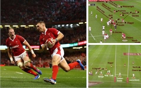 How Wales capitalised on England naivety with intelligent try finished by George North