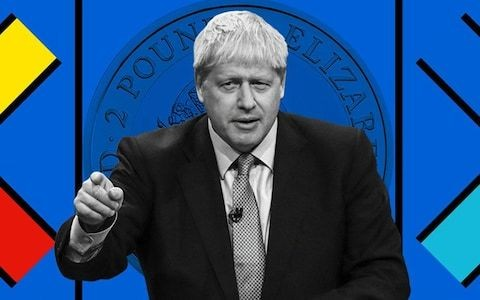 Why your portfolio needs tinkering following Boris Johnson's emphatic victory – and what to buy