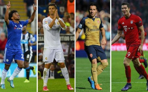The most effective players in Europe - according to the stats - Telegraph