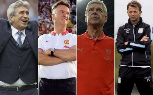 The 10 best paid Premier League managers - including Jurgen Klopp - Telegraph
