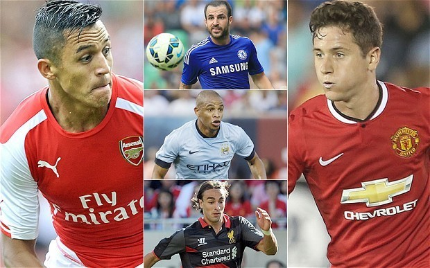 Arsenal, Chelsea, Liverpool, Manchester United and Manchester City: How have they spent their summers?