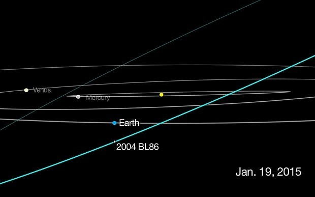 Huge asteroid to 'narrowly' miss Earth