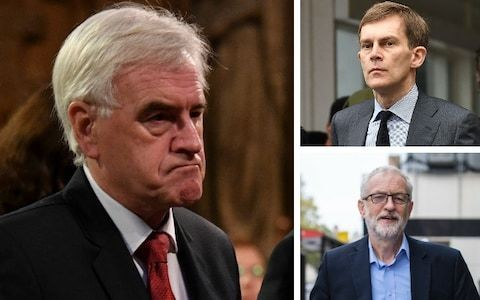 Jeremy Corbyn's closest aide warned he is next 'on the list' amid claims John McDonnell is plotting a 'Soviet' style purge