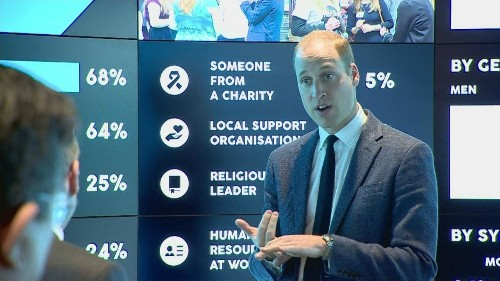 Duke and Duchess of Cambridge and Prince Harry reveal £2m funding to heal nation's mental health