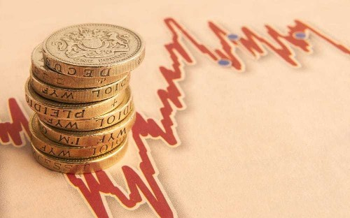 Pound flounders below $1.30 as UK economy suffers 'marked slowdown' in three months to July