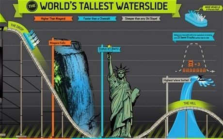 The world's tallest waterslide: would you ride it?