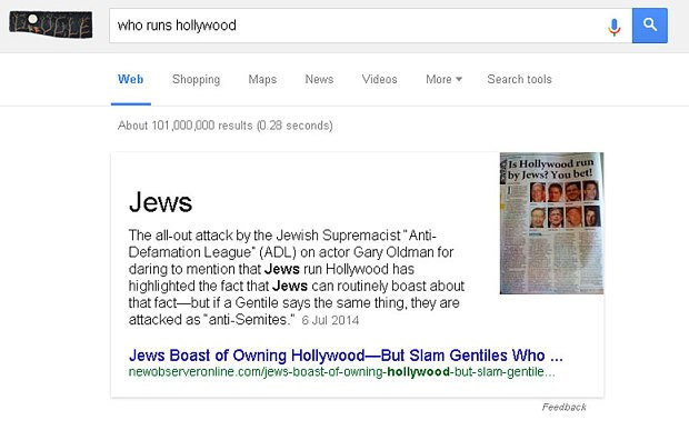 Google to remove anti-Semitic answer to 'Who Runs Hollywood' search query
