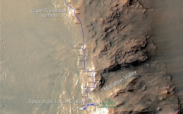 Mars Opportunity Rover completes first extraterrestrial marathon