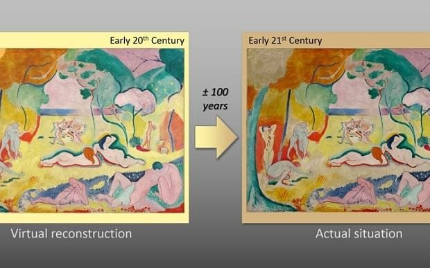 Matisse and Van Gogh paintings' bright yellows are turning slowly beige