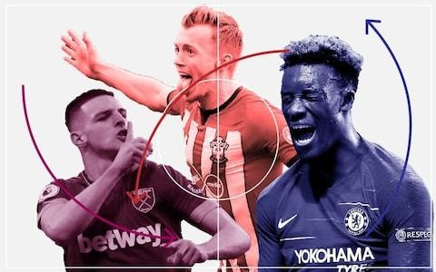 Quick guide to the England new boys: who is Callum Hudson-Odoi and what does he do?