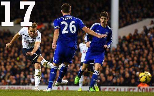 The top 20 Premier League goals of the season - Telegraph