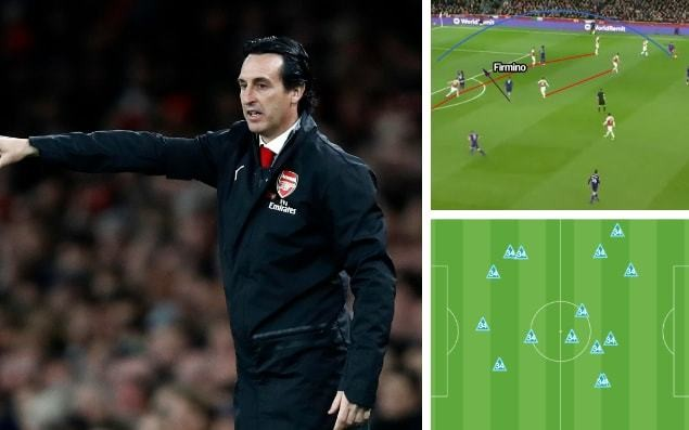 Arsenal vs Liverpool deconstructed: How Unai Emery's work-in-progress matched Jurgen Klopp's title-chasers