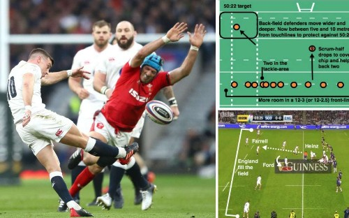 Inside Line: How the 50:22 kicking law trial is changing the game and why it could suit England perfectly