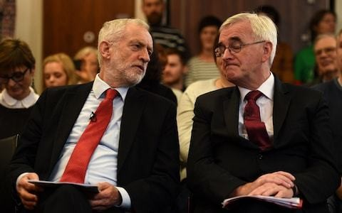 John McDonnell admits anti-semitism row may have damaged Labour's election chances