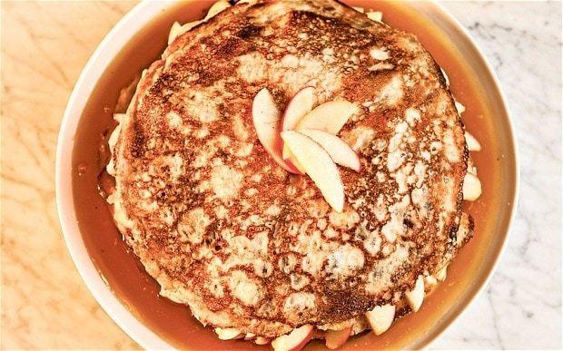 Maths students crack formula for perfect pancake