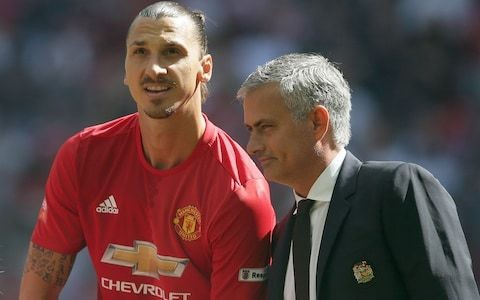 Tottenham linked with veteran forward Zlatan Ibrahimovic following arrival of new head coach Jose Mourinho