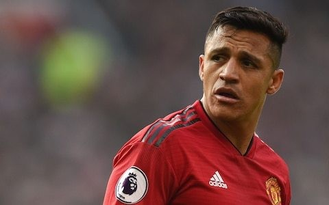 Inter hope to discover Alexis Sanchez fate by Thursday as Manchester United haggle over wages