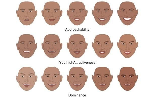Do you judge celebrities' personalities by their faces?