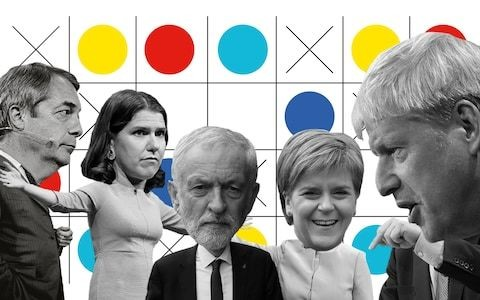 John Curtice's predictions for election night 2019: the MPs who could lose their seats
